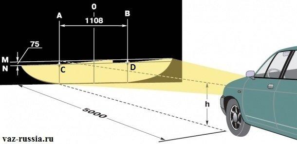 Правильная регулировка света по рисунку на стене