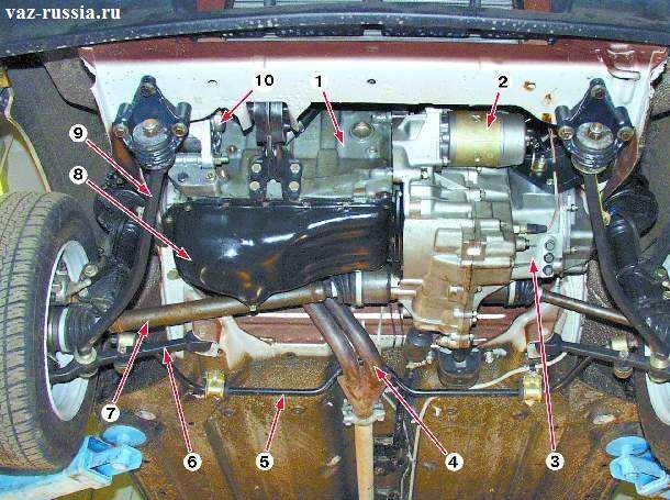 Под цифрой 3 на примере автомобиля ВАЗ 2109, показана где находиться коробка