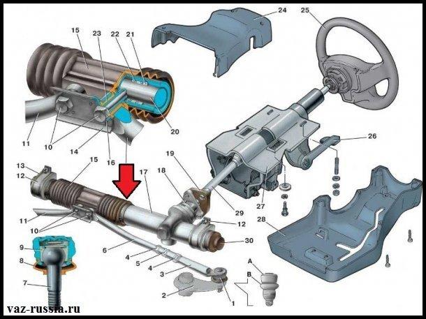 Схема рулевого механизма показана на фото
