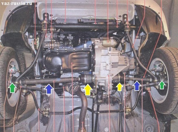 Местонахождение привода передних колёс и местонахождение всех четырёх ШРУСов
