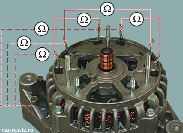 Торчащие выводы обмотки статора генератора и их проверка