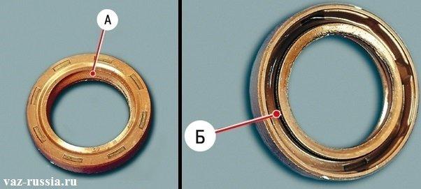 Рабочая кромка сальника коленчатого вала указана буквой - А, и пружина которая должна быть хорошо натянута и не быть ослабшей никакой, перед покупкой нового сальника это учитывайте, указана буквой - Б она