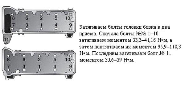 Схема затяжки болтов головки блока