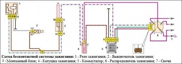 Вся информация о системе зажигания на ВАЗ