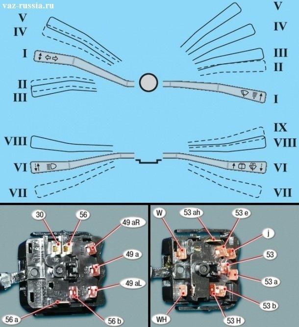 На верхнем фото изображено положение подрулевых рычагов. А на двух нижних номера замкнутых контактов переключателей.