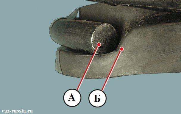 На фото показан пример, где край витка пружины под буквой «А», упирается в выступ прокладки который обозначен буквой «Б»