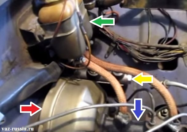 Красной стрелкой - обозначен вакуумный усилитель. Синей - главный тормозной цилиндр. Жёлтой - главный цилиндр сцепления. Зелёной - бачок гидропривода тормозов.