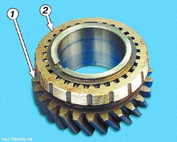 Стрелка 1 - указывает на зубья данной шестерни, а стрелка 2 - указывает на блокирующее кольцо синхронизатора