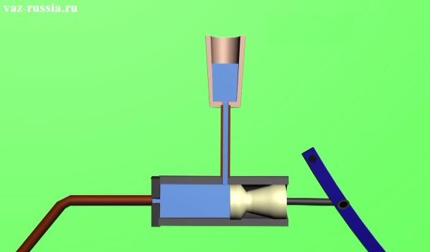 А на этом изображение показано как вся тормозная система наполняется тормозной жидкостью