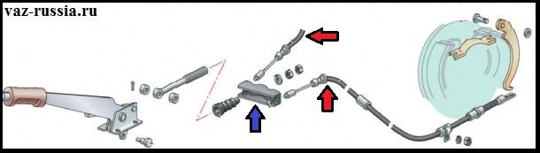 На фото показана схема механизма стояночного тормоза