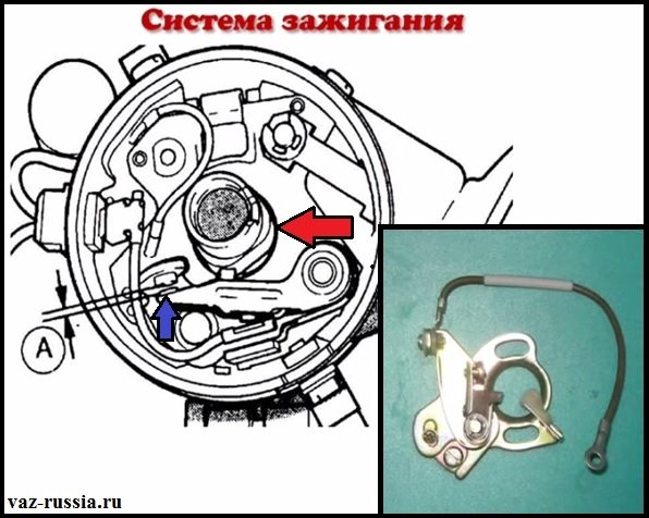 Кулачок вала и зазор между контактами который должен быть кстати в пределах 0.35-0.45 мм