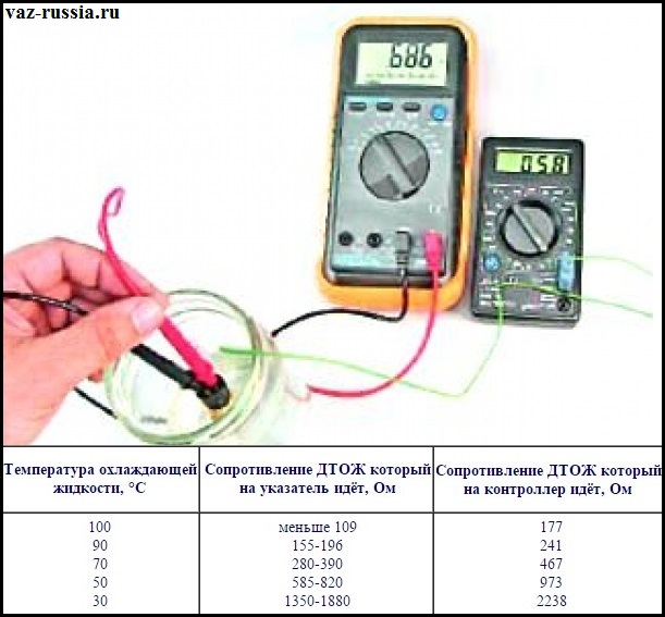 Проверка обоих датчиков с помощью омметра и стакана воды