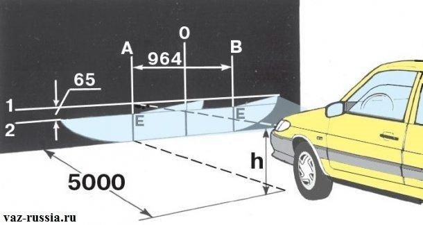 Схема благодаря которой и осуществляется регулировка пучка света передних фар