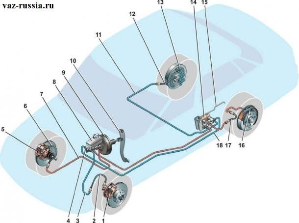 Схема тормозной системы показана на фотографии, в которую входят тормозные шланги, дисковые и барабанные тормоза