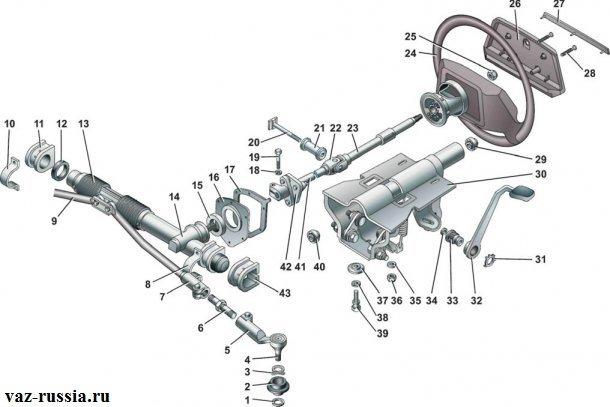 На фотографии изображена схема рулевого управления автомобиля ВАЗ 2110