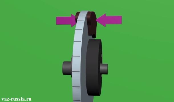 Тормозной механизм и принцип его работы