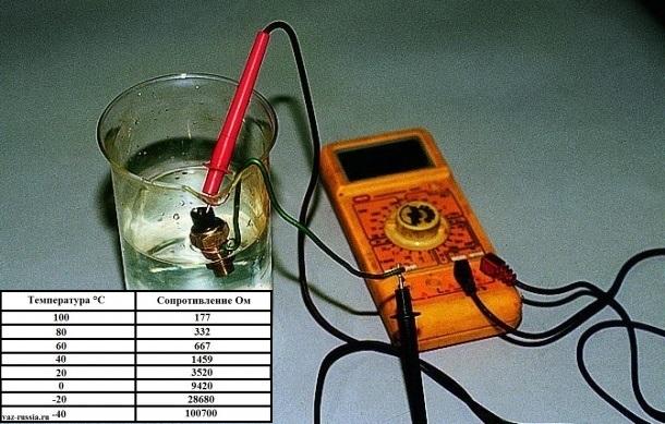 Проверка при помощи мульти-метра, датчика ОЖ на исправность