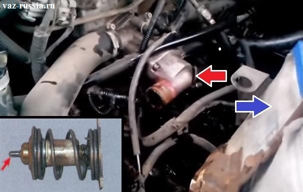 Местонахождение корпуса термостата в автомобиле