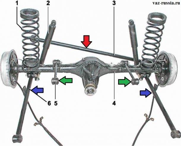 Схема по задней подвески классического автомобиля