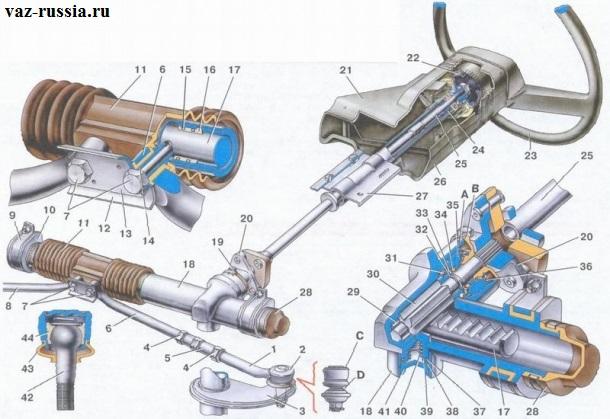 Полная схема рулевого механизма, начиная от рулевого колеса и заканчивая рулевыми наконечниками