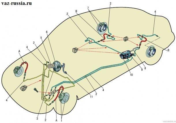 Схема тормозного механизма Передне Приводного автомобиля показана на фото