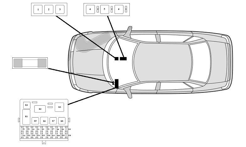 Точное расположение каждого из блоков предохранителей в ВАЗ-2110