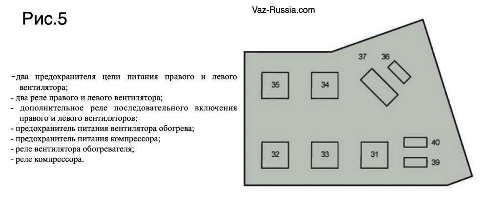 Блок реле и предохранителей у кондиционера Приора