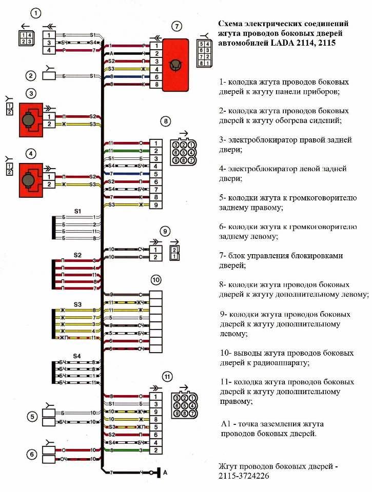 Схема проводов боковых дверей