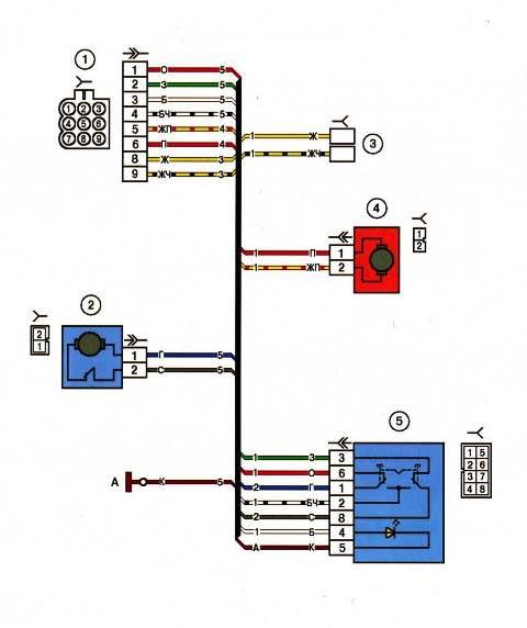 Схема передней правой двери
