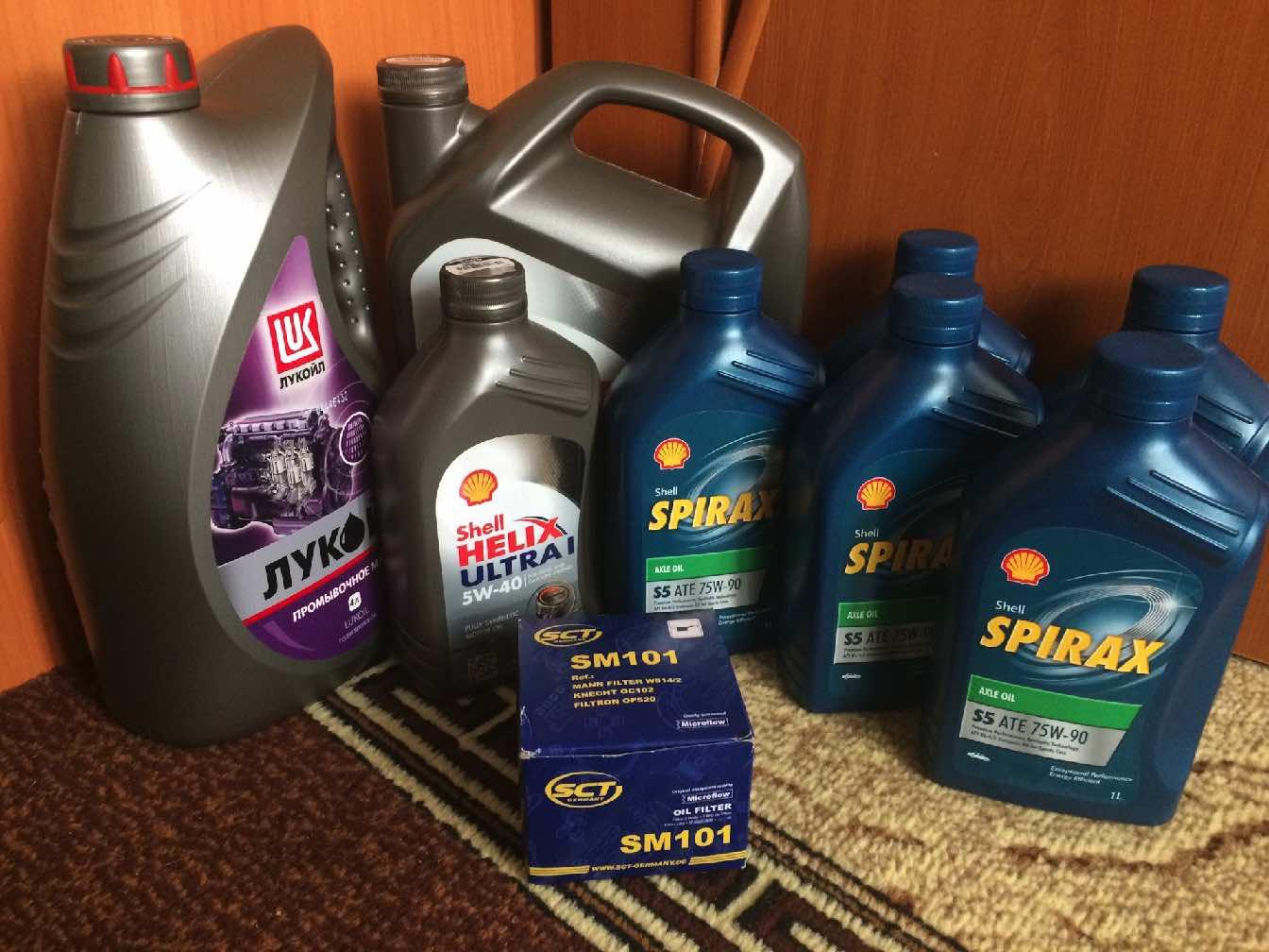 Моторное масло для Нивы